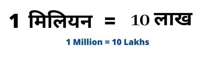 1 मिलियन में कितने रुपए होते है