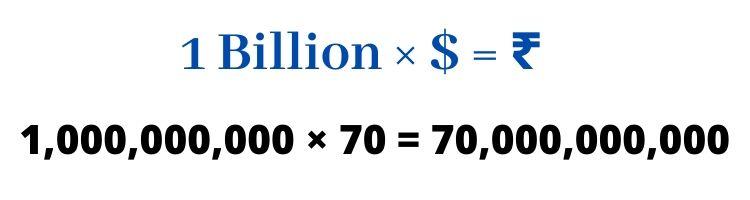 एक बिलियन में कितने रुपए होते हैं - 1 Billion = Rupees