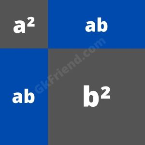 a2+b2 सिद्ध करे - Prove that a²+b² = (a+b)² - 2ab