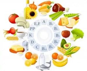 विटामिन – स्रोत और हीनताजन्य रोग