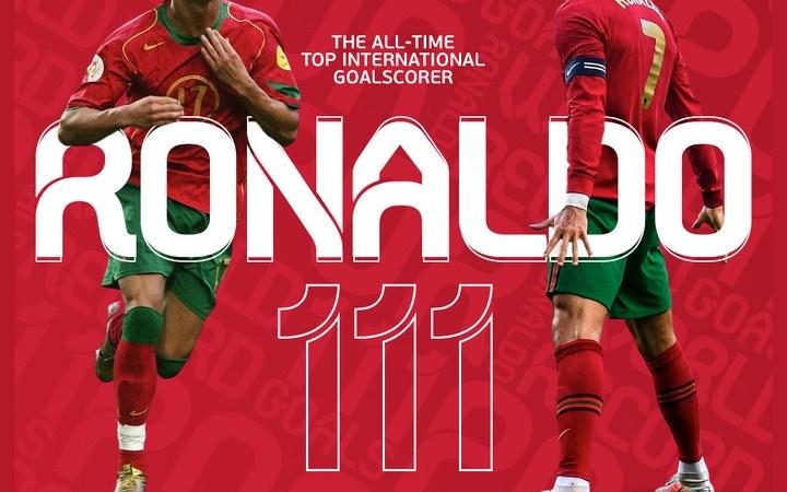 C Ronaldo Breaks Sets New World Record (Read Details)