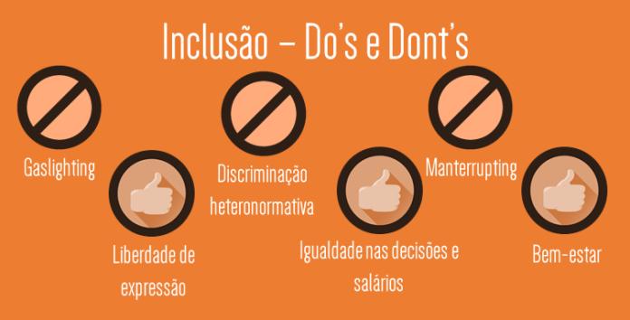 inclusão - como fazer