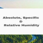Absolute, Specific and Relative Humidity
