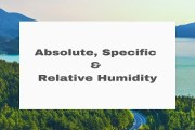 Humidity: Absolute, Specific & Relative Humidity