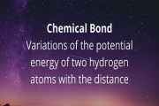 What is a chemical bond? How does the potential energy of two hydrogen atoms change when they gradually approach each other forming a hydrogen molecule?
