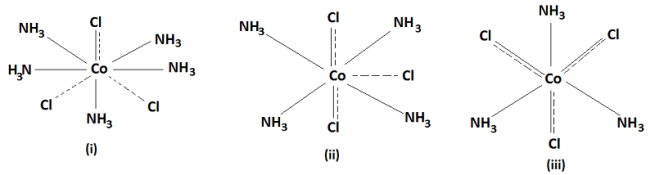 werner and modern formula structure - Werner Theory of Coordination Compounds