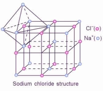 sodium chloride structure - Structures of Simple Ionic Compounds