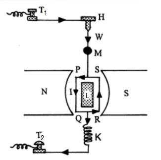 moving coil galvanometer construction - Moving Coil Galvanometer