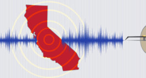 San Andreas Sufficiently Shook:  Is The Big One Imminent for California?