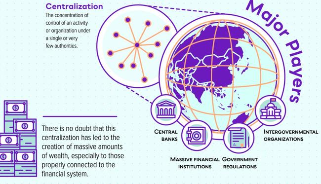 Visualizing The 7 Major Flaws Of The Global Financial System