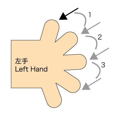step_03_1