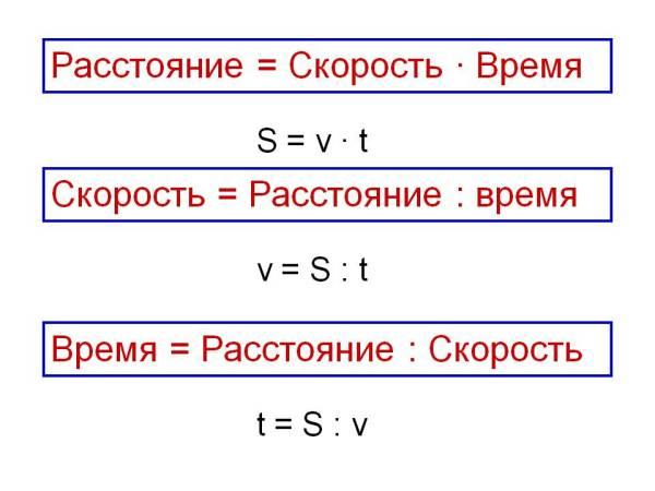 Решение задачи при движении навстречу решение сборник задач по высшей математике кузнецов