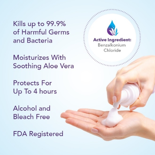 GlanHealth hand sanitizer products kills up to 99.9% of germs and bacteria, protects up to 4 hours, and is FDA registered.