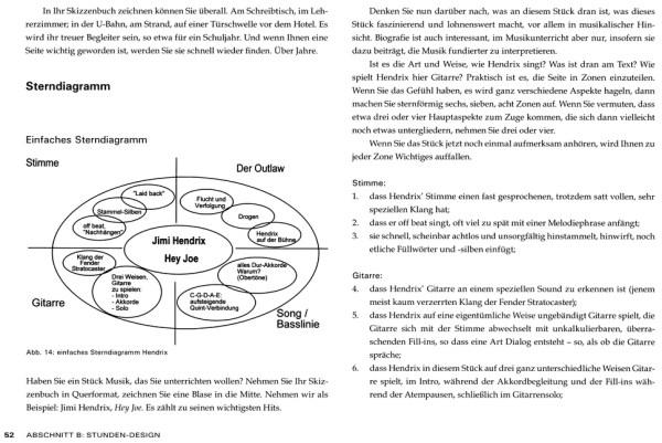 Leseprobe 3 aus: Ralf Beiderwieden, Musik unterrichten, Eine systematische Methodenlehre
