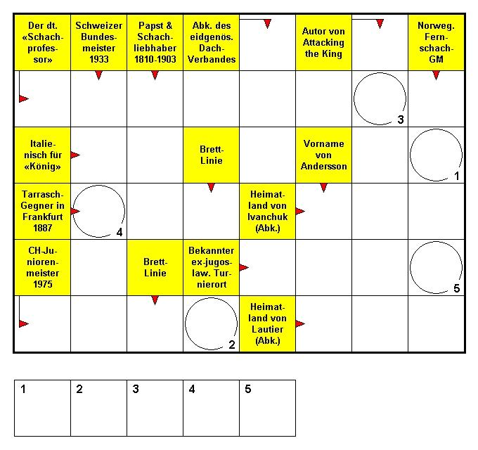 Das neue Schach-Kreuzworträtsel (März 2009)