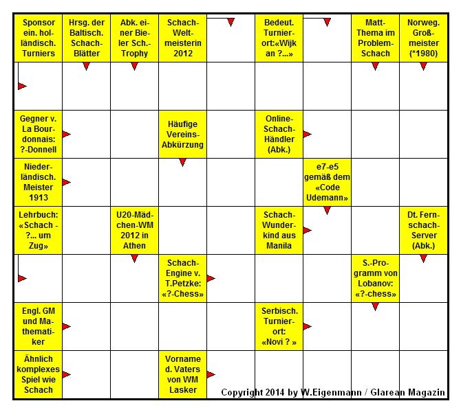 Das neue Schach-Kreuzworträtsel (Februar 2014)