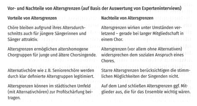 Handbuch Seniorenchorleitung - Kai Koch - Leseprobe 2 - Glarean Magazin