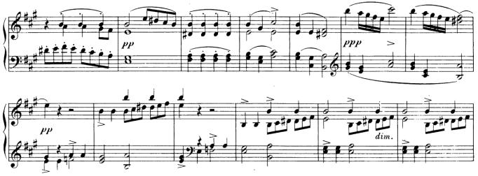 Franz Schubert - Klaviersonate D959 - Auszug 1. Satz - Glarean Magazin