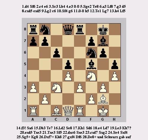 Partie der gesuchten Schachspielerin - Wer bin ich?