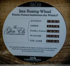 Whisky_Wheel_00002