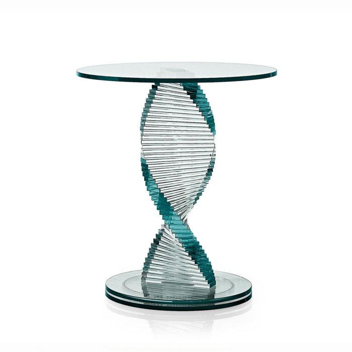 elica table