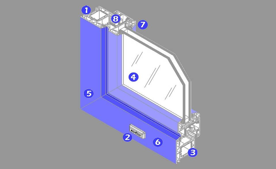 Devis fenêtres pvc rénovation