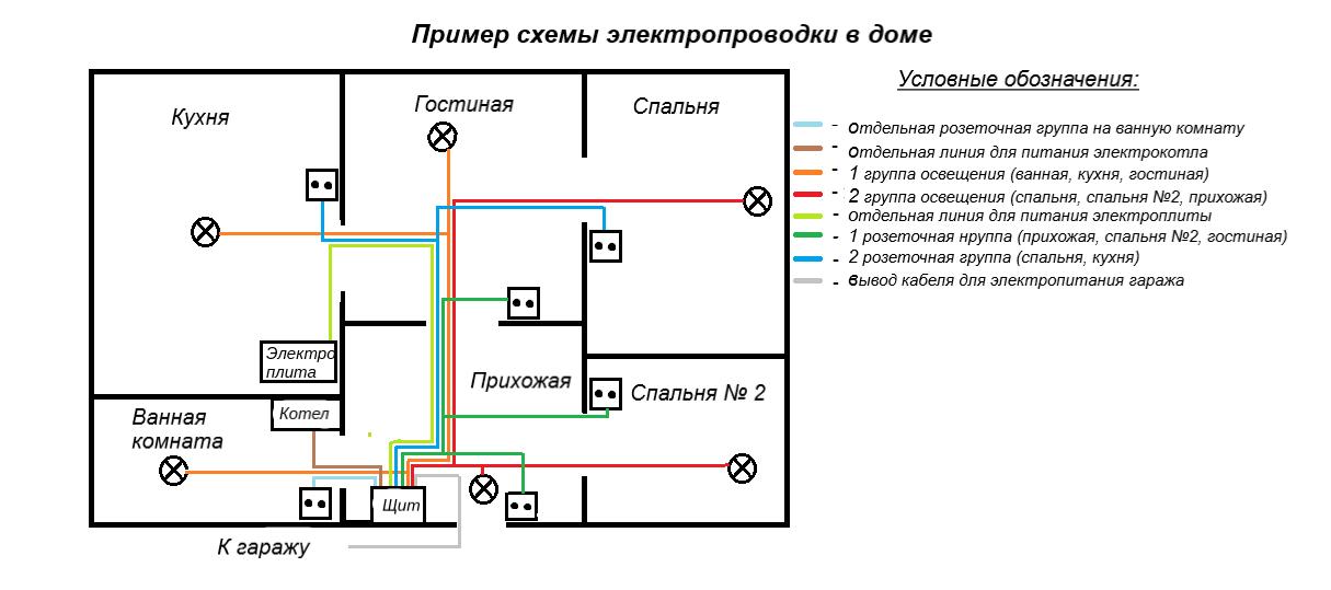 shema_electroprovodki_v_dome_220.png