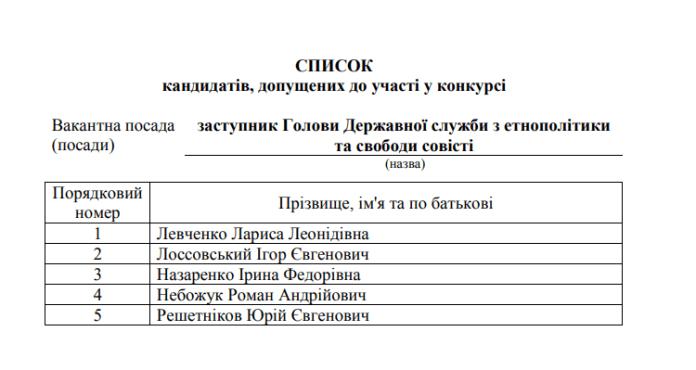 https://i1.wp.com/glavcom.ua/img/forall/users/49/4935/1_984.png?resize=696%2C370&ssl=1