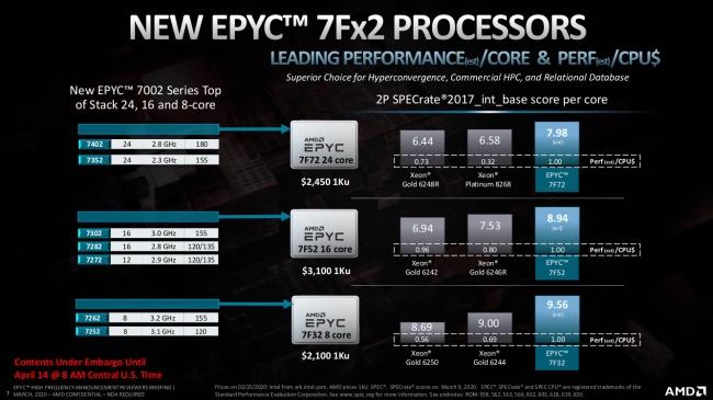 New EPYC Processors