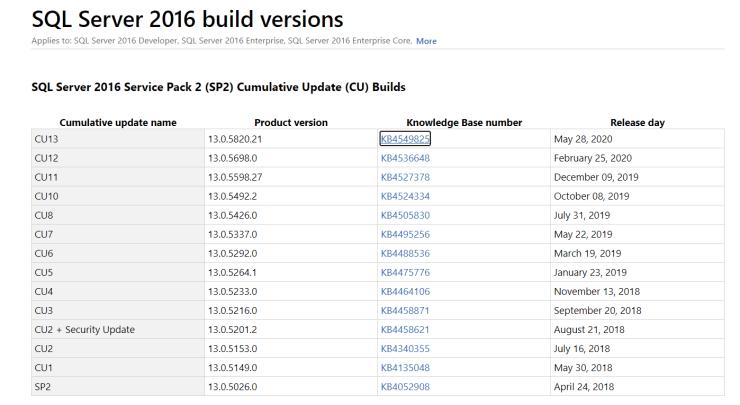 SQL Server 2016 SP2 CU Build Versions