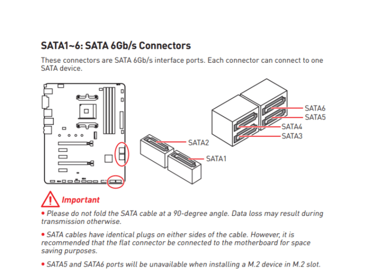 SATA Connector Layout