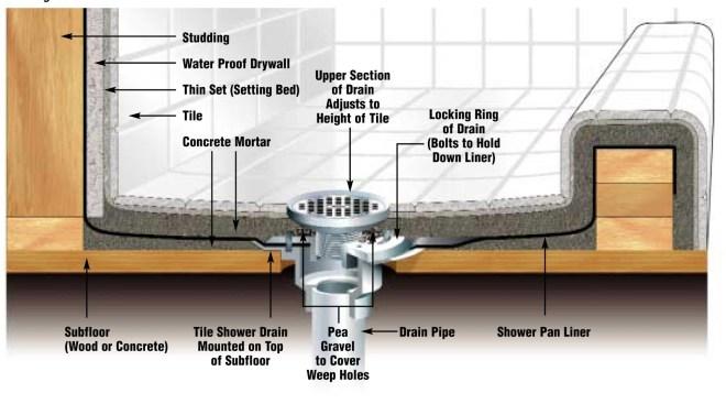 schluter shower systems glens falls