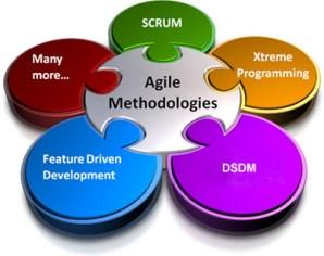 agile_methodologies1