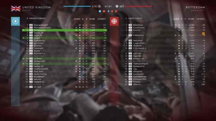 Battlefield V South Africa