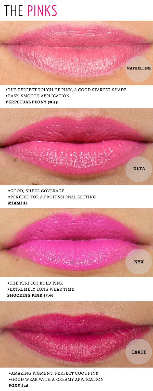 FallBeautyBox_Lips_Pinks
