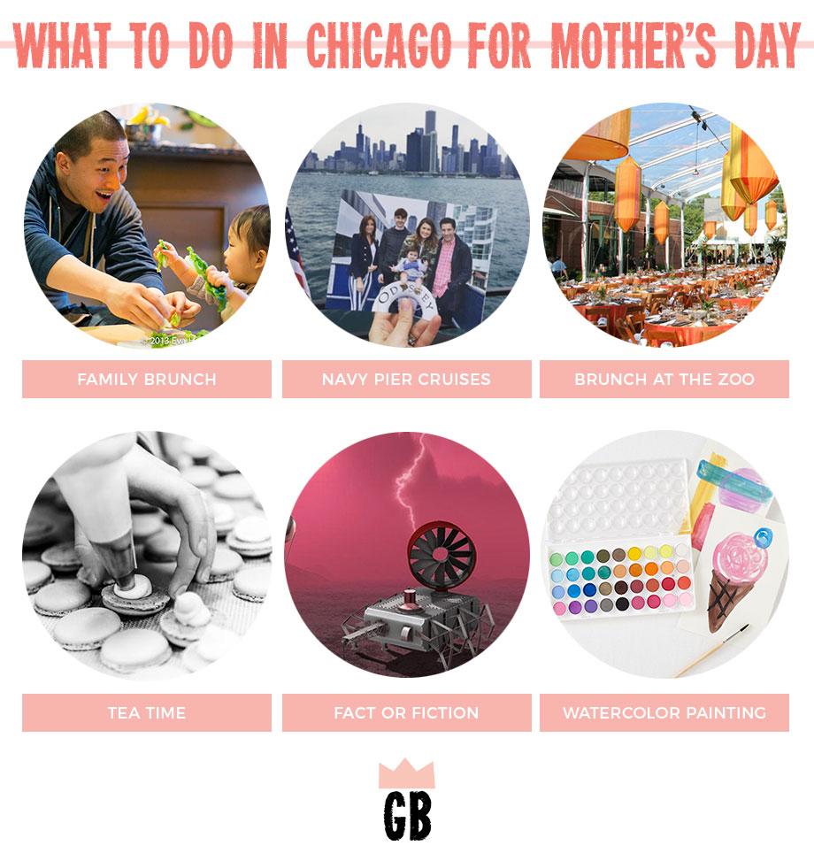 Mother's Day Weekend Activities in Chicago.