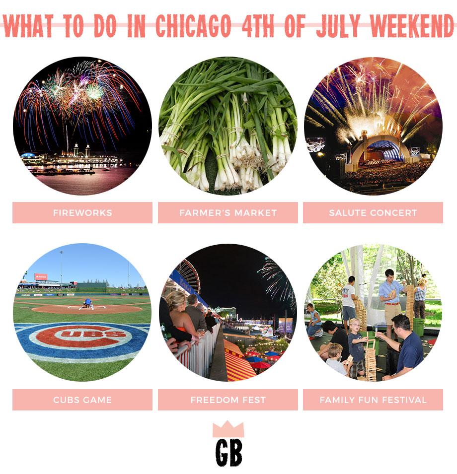 4th of July weekend kids activities.