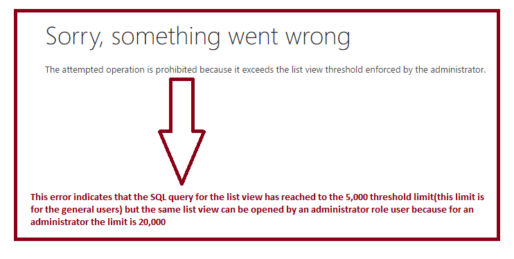 Listviewthreshold5000Error