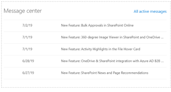 Message center report in SharePoint admin center - Microsoft 365 admin center