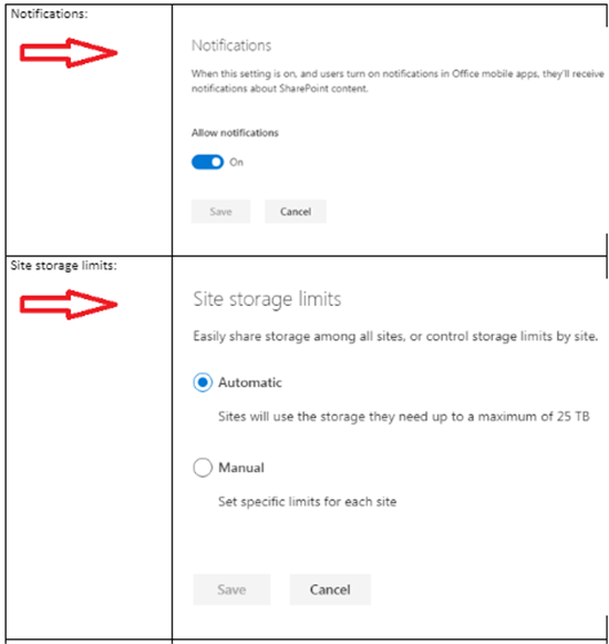 Notifications and site storage limits configuration in SharePoint admin center - Office 365 - Microsoft 365 admin center