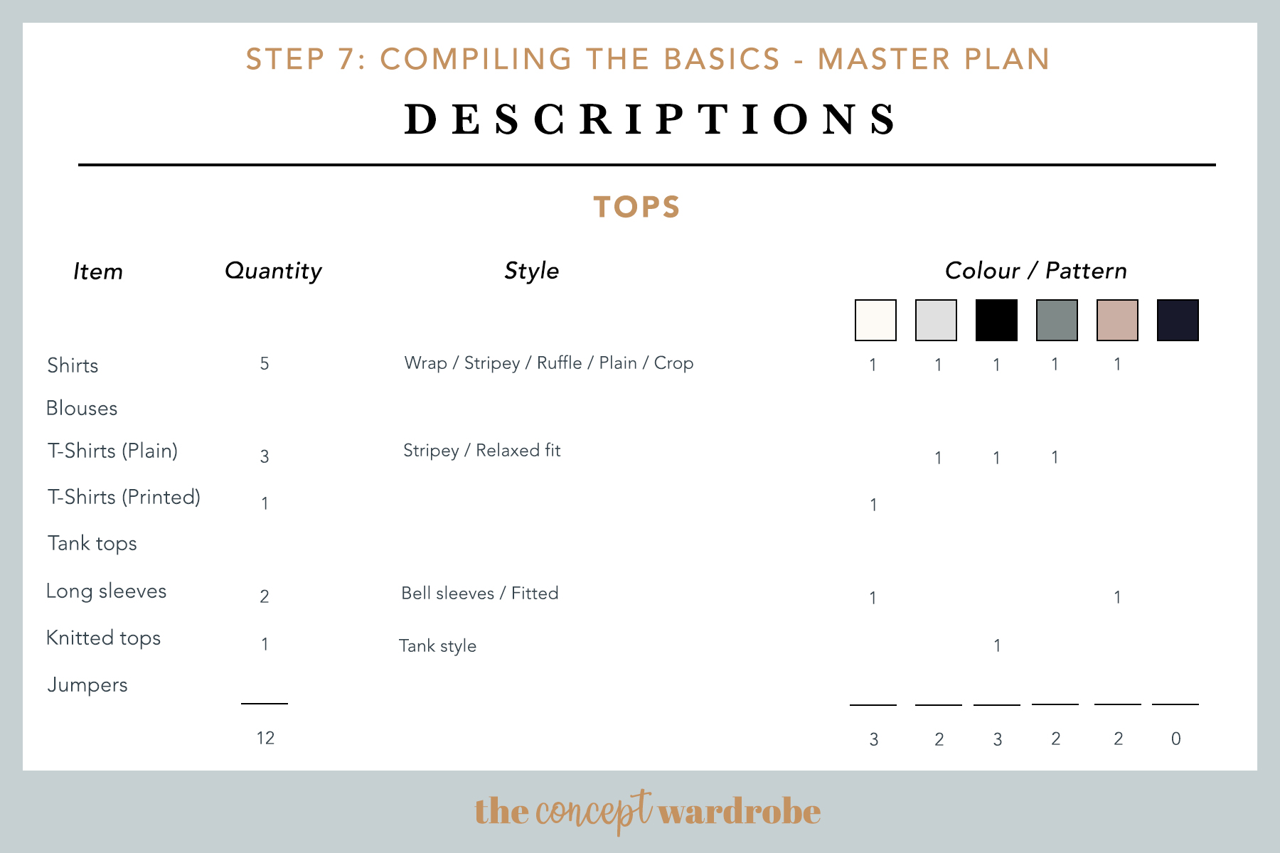 Step 7 Compile The Basics