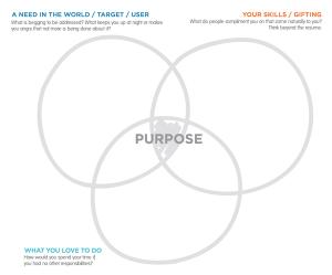 Purpose_for_kids