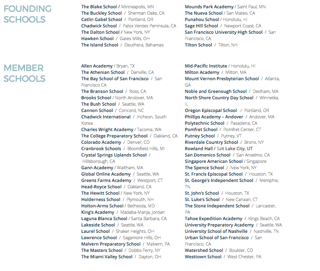 Founding and Member Schools