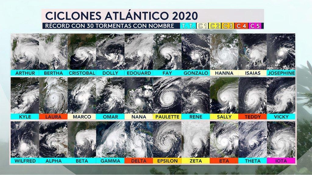 Temporada de ciclones en el Atlántico durante 2020, año en que se ha registrado un récord con 30 tormentas.