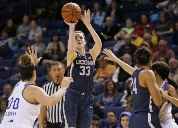 UCONN is the force of the Women's College Basketball Game ...