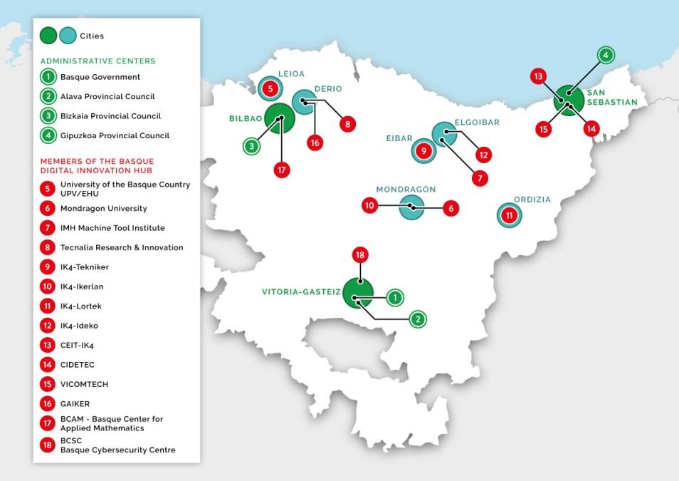Euskadi: Incorporating intelligence to production