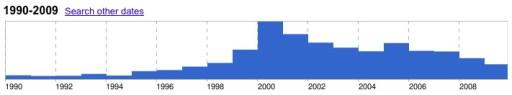 web_globalization_timeline
