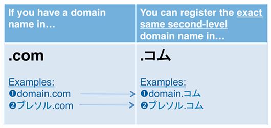 Japanese .com domain
