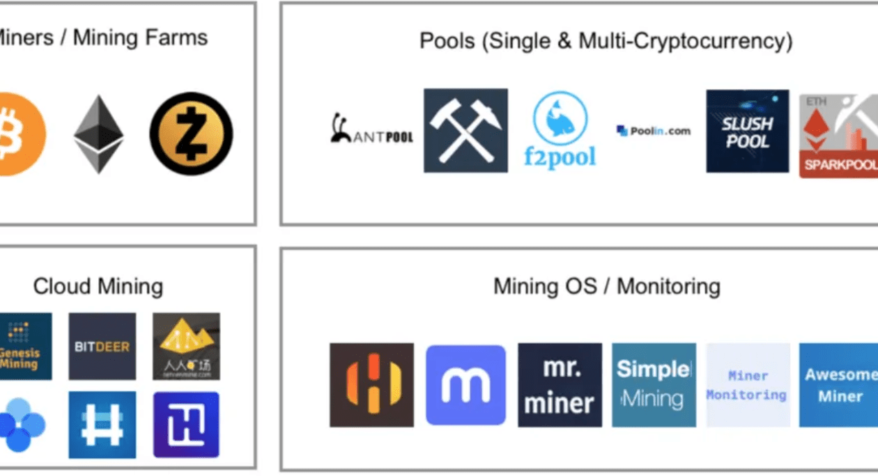 Profitable Mining Machines Year To Date