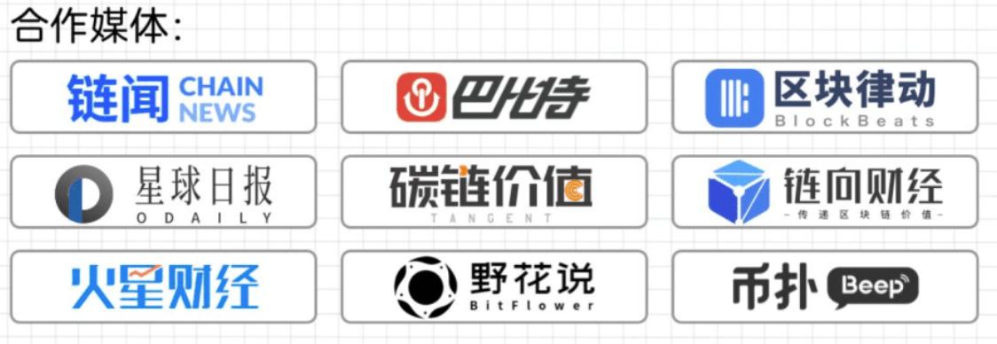 Chinese Crypto Media